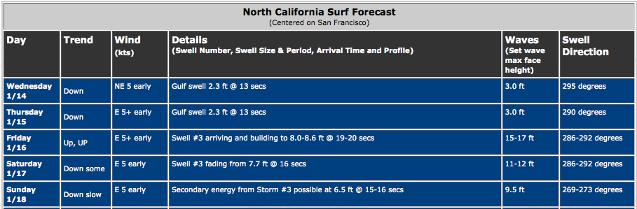 picture 1 Mavericks Surf Contest Could Be a Go For Friday
